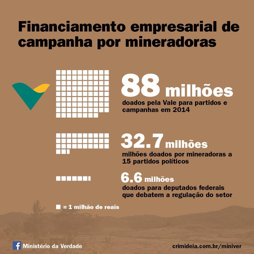 info_doacoes_vale